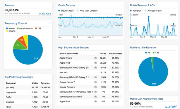 Tools Digital Marketing Dasar - jagoanhosting.com