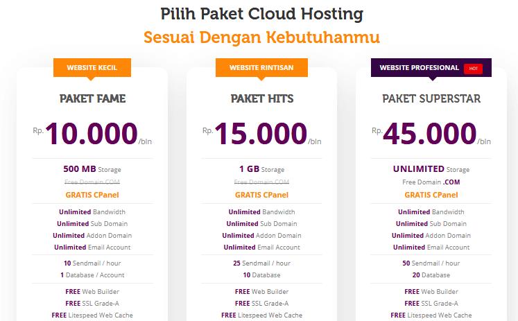 Paket Cloud Host Jagoan Hosting