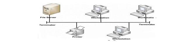 TopologiBus Jaringan komputer
