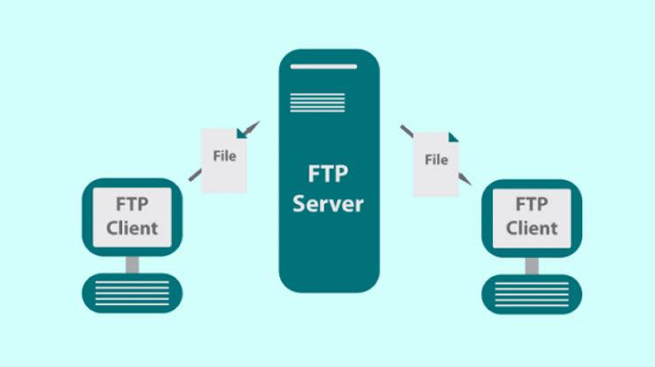 Konfigurasi VPS - FTP Server