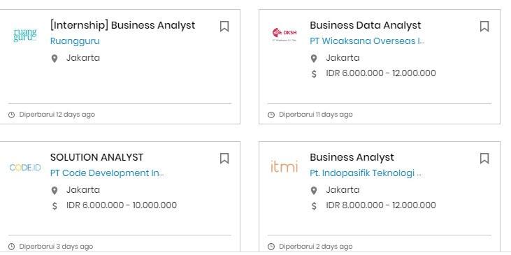 Gaji Business Analyst