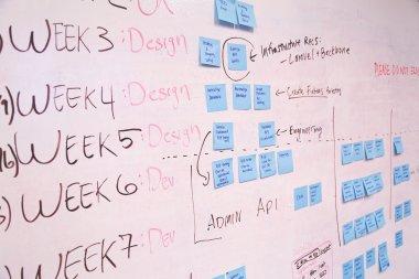 3p project management