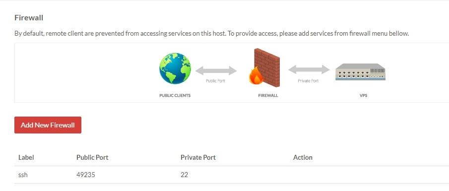 Mengatasi kendala tidak bisa SSH pada VPS